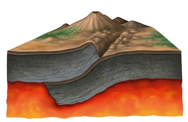 Plate Tectonics (Photo By BSIP/UIG Via Getty Images)