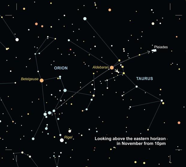 Bagaimana cara melihat gugus bintang Pleiades?  © Pete Lawrence