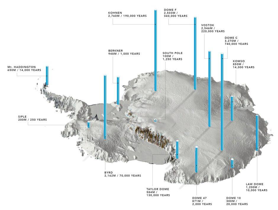 Băng ở Nam Cực có thể giúp chúng ta du hành ngược thời gian như thế nào? ảnh 3.