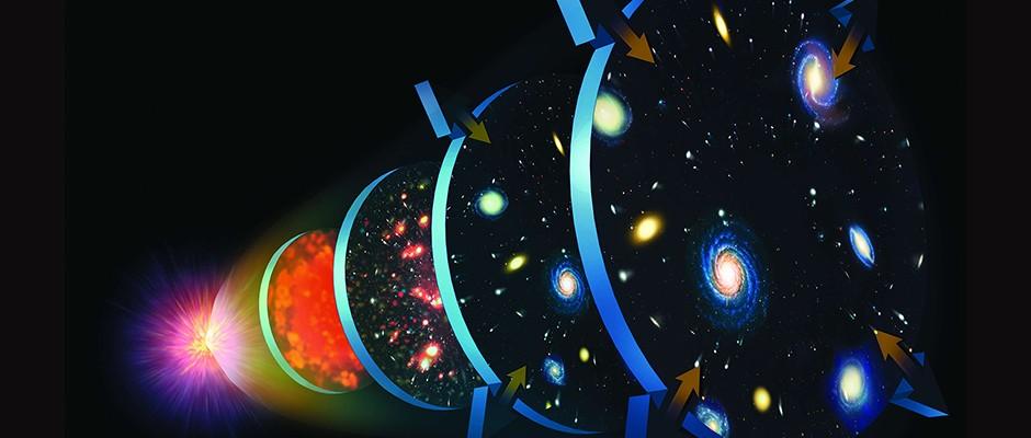 Big Bang neydi? © Bilim Fotoğraf Kütüphanesi