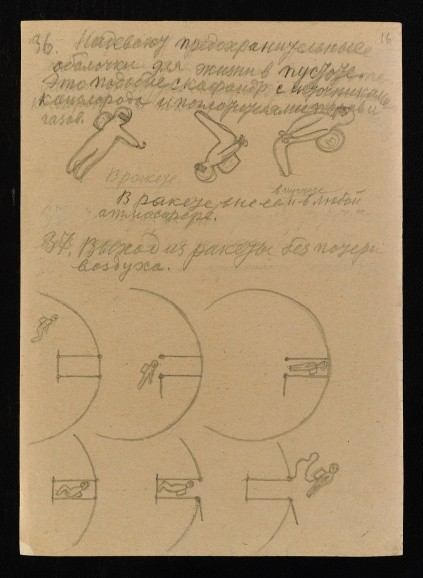 A page from Konstantin Tsiolkovsky's Album of Cosmic Journeys, 1932–33