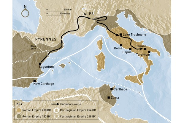 Hannibal's invasion climaxed with a supreme victory at Cannae in 216 but in spite of other victories in the south he failed to engage Rome and by 202 was defeated by the Romans at Zama in Africa.
