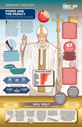 what is the most popular name for popes