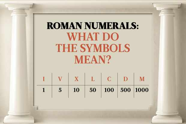 What are Roman numerals, where do they come from and how do you read them?