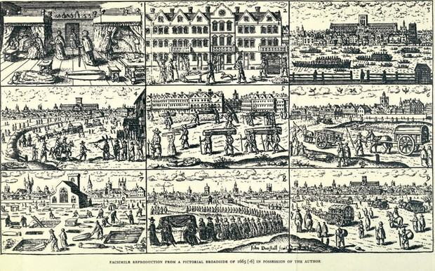 A depiction of the Great Plague in a contemporary broadsheet